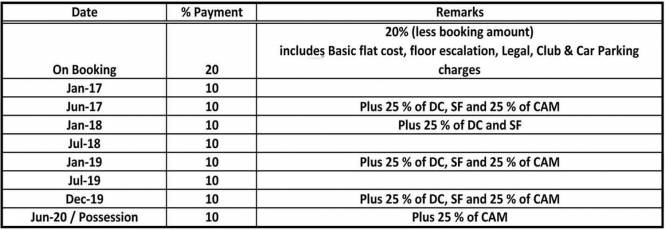 Anik One Rajarhat Payment Plan