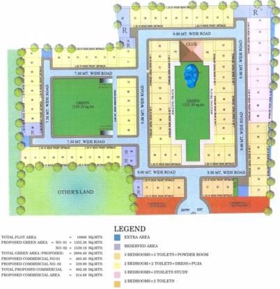 Jyoti Super Village Site Plan