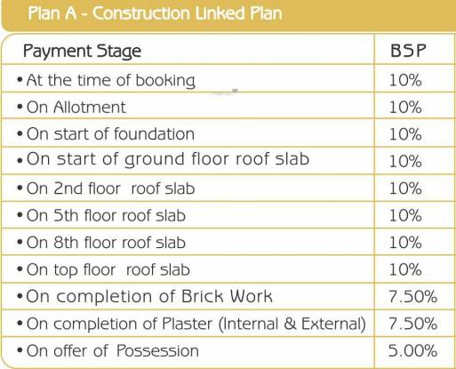Oxirich Square One Payment Plan