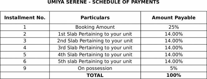Umiya Serene Payment Plan