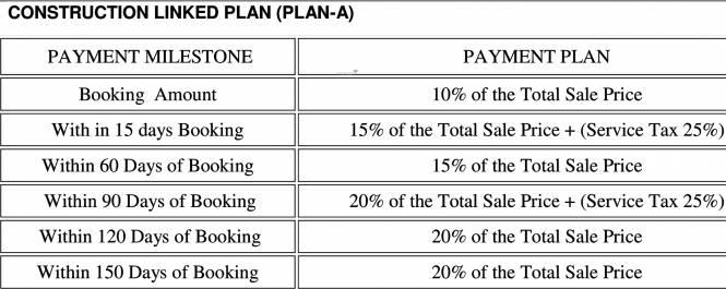 Wisteria Nav Floor Payment Plan