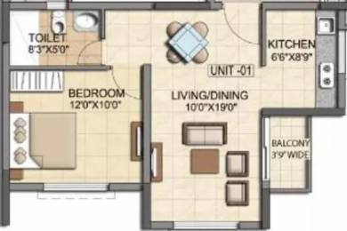 714 sqft, 1 bhk Apartment in Salarpuria Sattva Cadenza Kudlu, Bangalore at Rs. 53.2100 Lacs