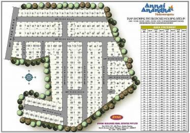 600 sqft, Plot in Annai Anandha Perungalathur, Chennai at Rs. 10.0000 Lacs
