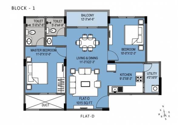 1015 sqft, 2 bhk Apartment in Shabari SS South Crest Bommasandra, Bangalore at Rs. 39.5000 Lacs