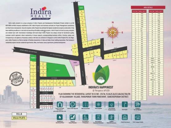 1100 sqft, 3 bhk IndependentHouse in Builder INDIRAS HAPPINEST Kelambakkam, Chennai at Rs. 48.0000 Lacs
