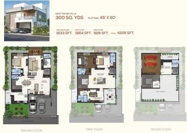 4225 sqft, 4 bhk Villa in Magna Majestic Meadows Kollur, Hyderabad at Rs. 0