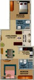 976 sqft, 2 bhk Apartment in Primarc Projects and Srijan Realty and Riya Group Southwinds Sonarpur, Kolkata at Rs. 0