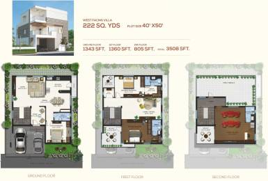 3508 sqft, 3 bhk Villa in Magna Majestic Meadows Kollur, Hyderabad at Rs. 0