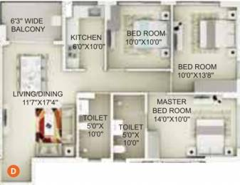 1220 sqft, 3 bhk Apartment in Primarc Projects and Srijan Realty and Riya Group Southwinds Sonarpur, Kolkata at Rs. 0