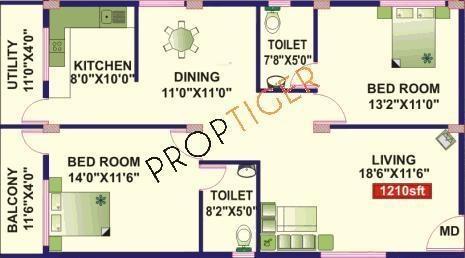 Jana Greenwoods (2BHK+2T (1,210 sq ft) Apartment 1210 sq ft)