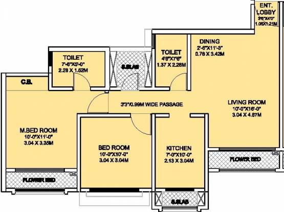 Rustomjee Urbania Acura (2BHK+2T (932 sq ft) Apartment 932 sq ft)