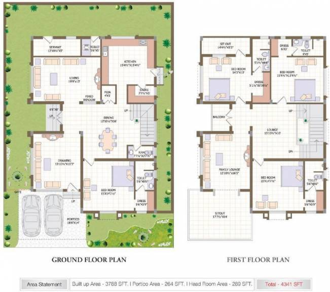 Independent villa floor plan india for Individual house plans