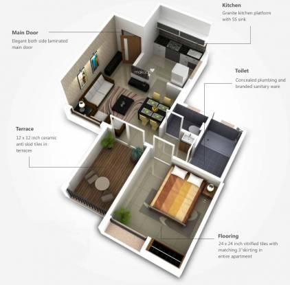 Vilas Javdekar Palash Boulevard (1BHK+1T (630 sq ft) Apartment 630 sq ft)