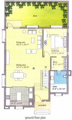 Vedic Lakefront Villas (3BHK+3T (2,400 sq ft) Villa 2400 sq ft)