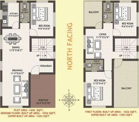 Essen Residency (3BHK+3T (1,283 sq ft) Villa 1283 sq ft)