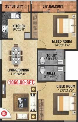 Divya M N Guru Gokulam (2BHK+2T (1,066 sq ft) Apartment 1066 sq ft)