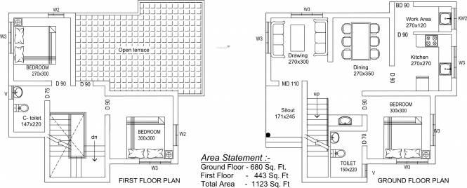 Tulsi Greenfield (3BHK+2T (1,123 sq ft) Villa 1123 sq ft)