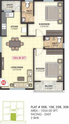 Saranya Samruddhi (2BHK+2T (1,054 sq ft) Apartment 1054 sq ft)