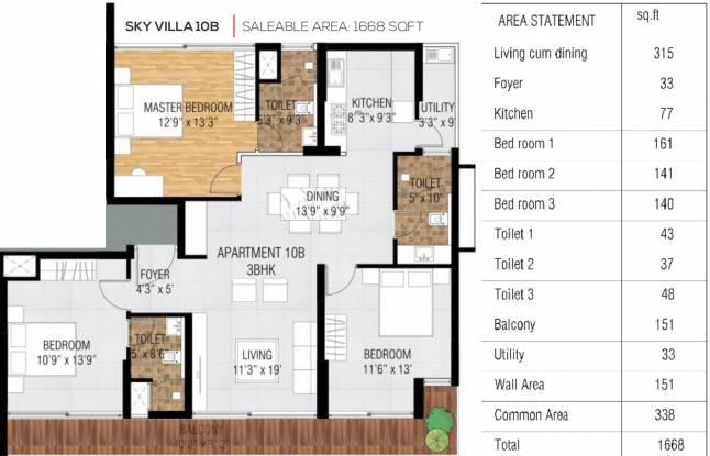 Nucleus Matrix Sky Villas Apartments (3BHK+3T (1,668 sq ft) Apartment 1668 sq ft)