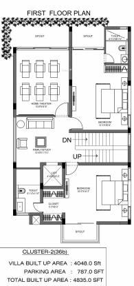 Northstar Hillside (3BHK+4T (4,835 sq ft) + Servant Room Villa 4835 sq ft)