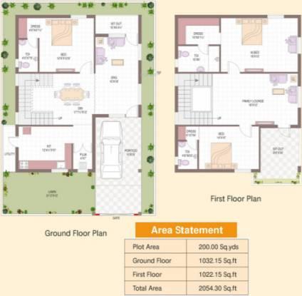 Avani Serene Hills County (3BHK+3T (2,054.30 sq ft) + Pooja Room Villa 2054.3 sq ft)