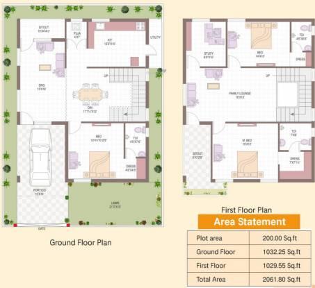 Avani Serene Hills County (3BHK+3T (2,061.80 sq ft) + Study Room Villa 2061.8 sq ft)