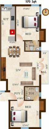 Rams Lalithaveni (2BHK+2T (1,170 sq ft) Apartment 1170 sq ft)
