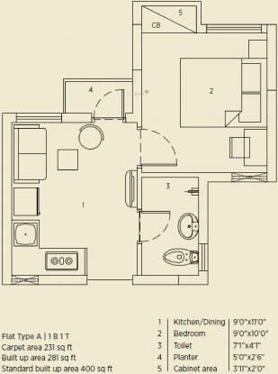 Eden Solaris Joka Phase 1 (1BHK+1T (400 sq ft) Apartment 400 sq ft)